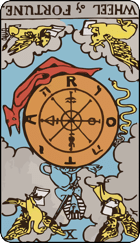 Reversed meaning of the Wheel of Fortune