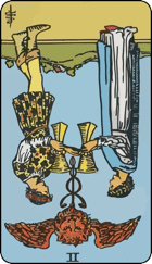 Reversed meaning of the Two of Cups