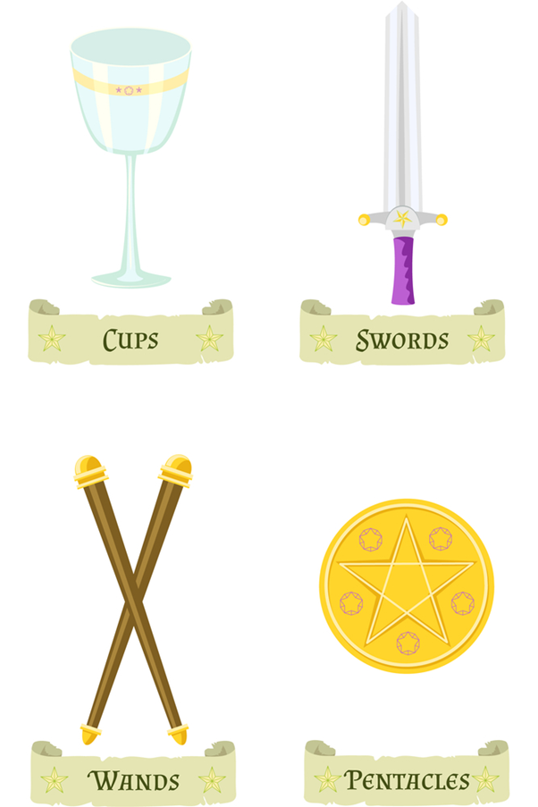4 suits: Wands, Cups, Swords, and Pentacles