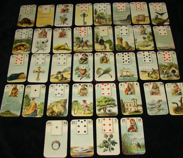 1. Origin of the creator of Lenormand