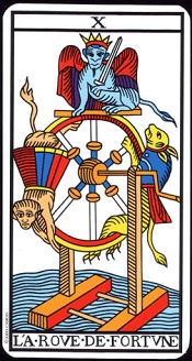 La Roue de Fortune Tarot